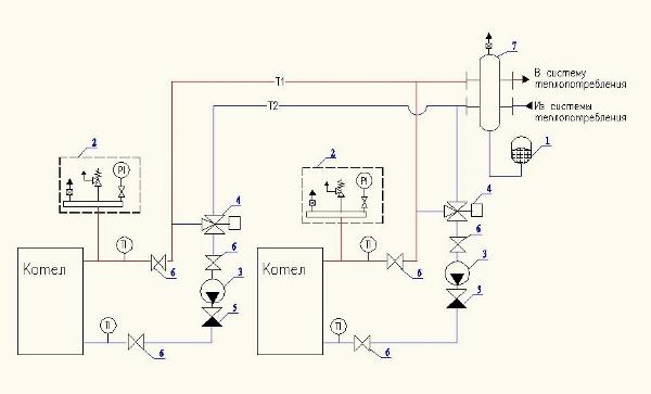 Установка расширительного бака в системе с несколькими котлами и автоматическим ограничением минимальной температуры воды в обратном трубопроводе (один расширительный бак на всю систему)