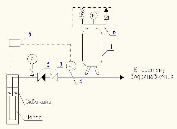 Установки гидроаккумулятора в системе холодного водоснабжения со скважинным насосом