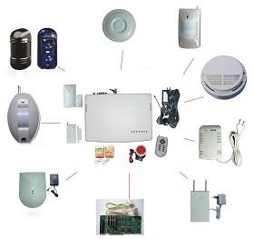 Набор датчиков для сигнализации