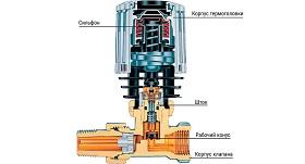Схема работы термостатического клапана