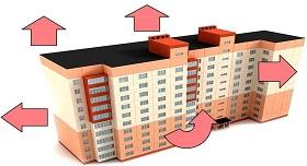 Как рассчитываются тепловые потери в многоквартирных домах