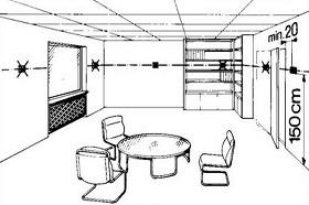 правила монтажа комнатного термостата на стену