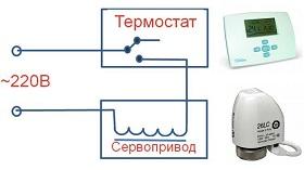 Термостат и сервопривод
