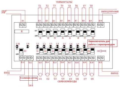 Переключение режимов контроллера