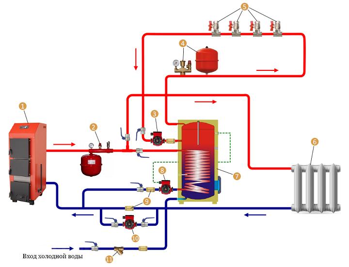 схемы обвязки бойлера косвенного нагрева с рециркуляцией ГВС