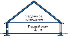 Высота этажа строения