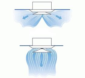 Как работает анемостат