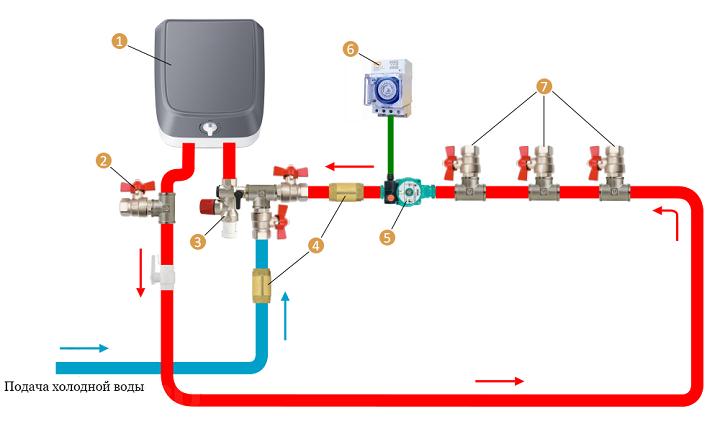 Схема рециркуляции ГВС с накопительным бойлером