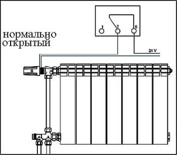 Подключение к термостату нормально открытых приборов