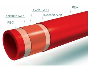 PEX-трубы