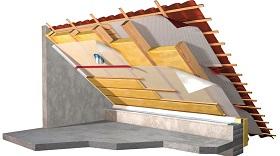 Теплоизоляционные материалы для крыши