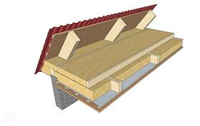 Теплоизоляционные материалы для потолков