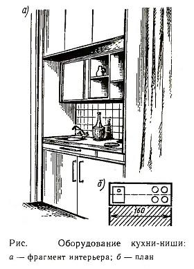 Оборудование кухни-ниши