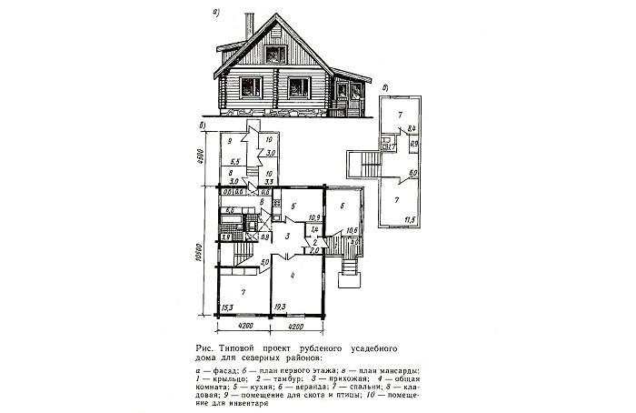 Типовой проект дома для северных районов