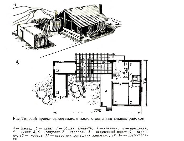 Типовой проект дома для южных районов