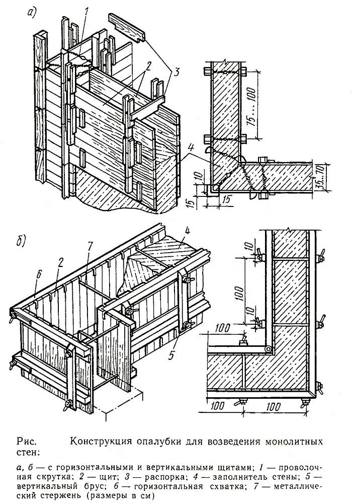 Конструкция опалубки для возведения монолитных стен