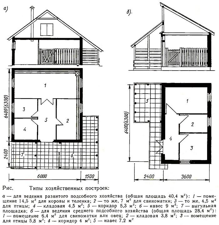 Типы хозяйственных построек