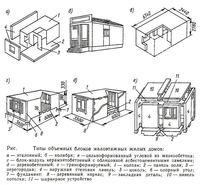 Основные конструктивные схемы малоэтажных жилых домов