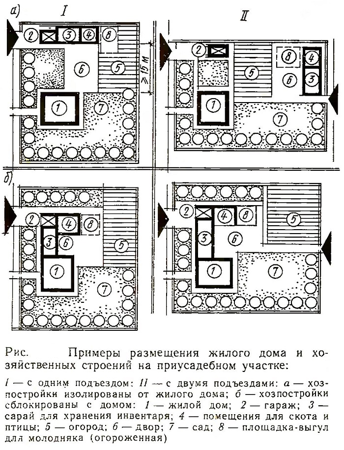 Примеры размещения жилого дома и хозяйственных строений на приусадебном участке