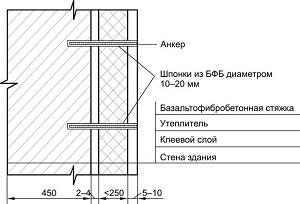 Конструктивная схема утепления наружных стен жилых панельных зданий жесткими пенополистиролбетонными плитами с базальтофибробетонной облицовкой