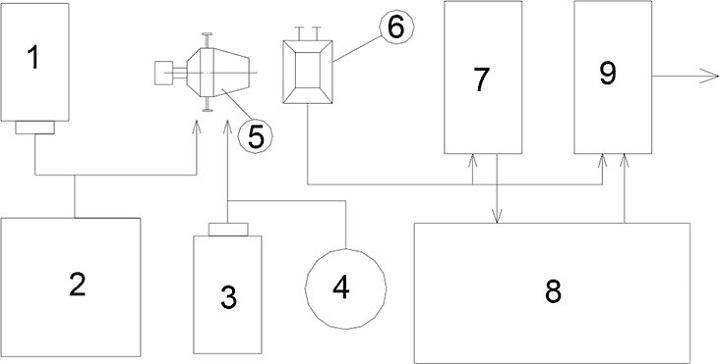 Технологическая схема нанесения на пенополистиролбетонные плиты базальтофибробетонной стяжки