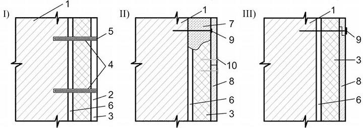 Три варианта конструкций утепления наружных стен крупнопанельных зданий